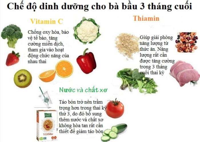 che do dinh duong 3 thang cuoi thai ky